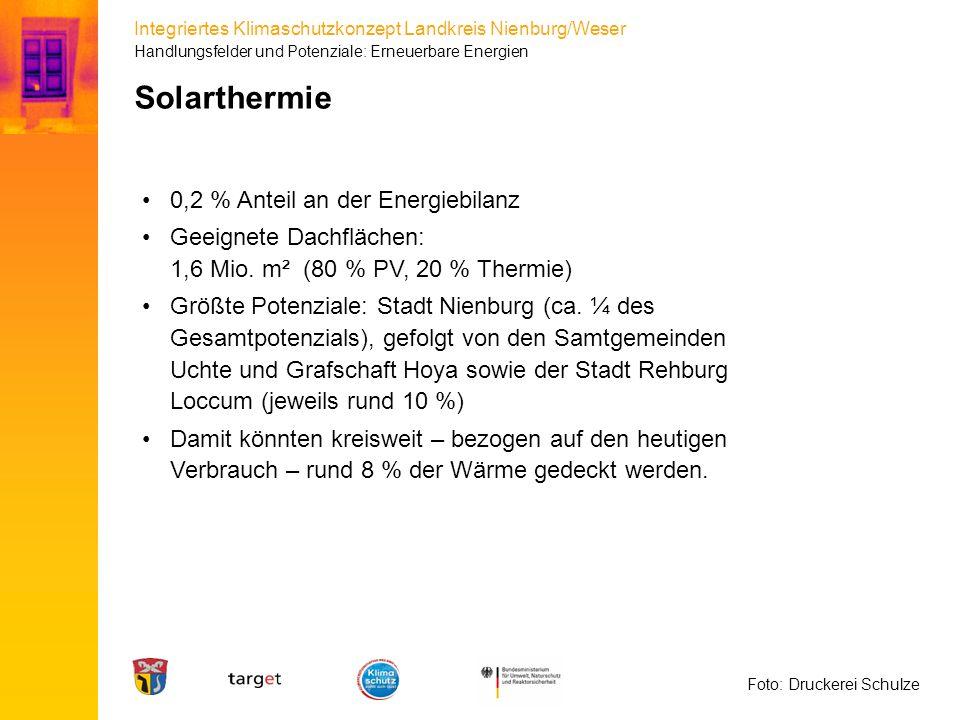 Integriertes Klimaschutzkonzept Landkreis Nienburg/Weser 0,2 % Anteil an der Energiebilanz Geeignete Dachflächen: 1,6 Mio. m² (80 % PV, 20 % Thermie)