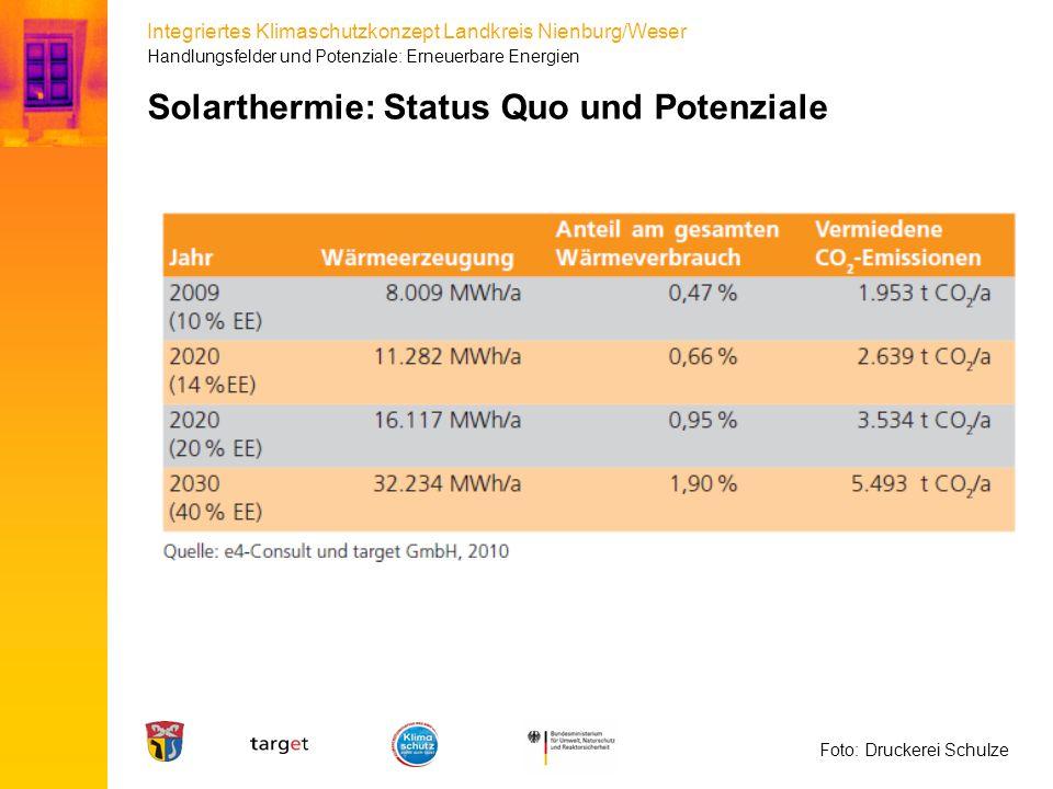 Integriertes Klimaschutzkonzept Landkreis Nienburg/Weser Solarthermie: Status Quo und Potenziale Foto: Druckerei Schulze Handlungsfelder und Potenzial
