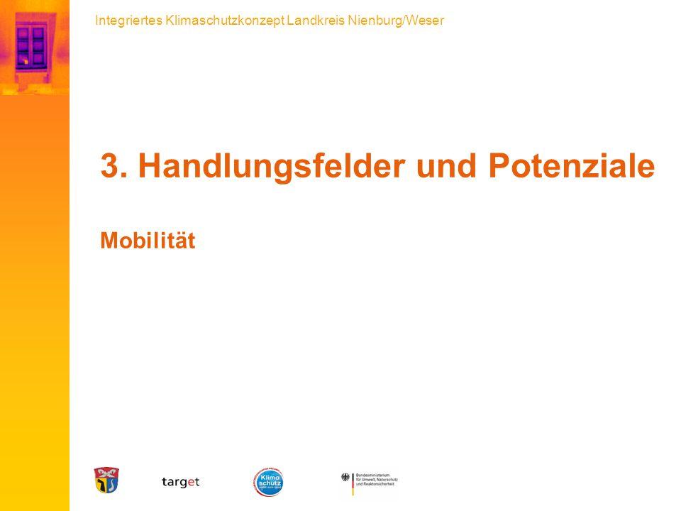 Integriertes Klimaschutzkonzept Landkreis Nienburg/Weser 3. Handlungsfelder und Potenziale Mobilität