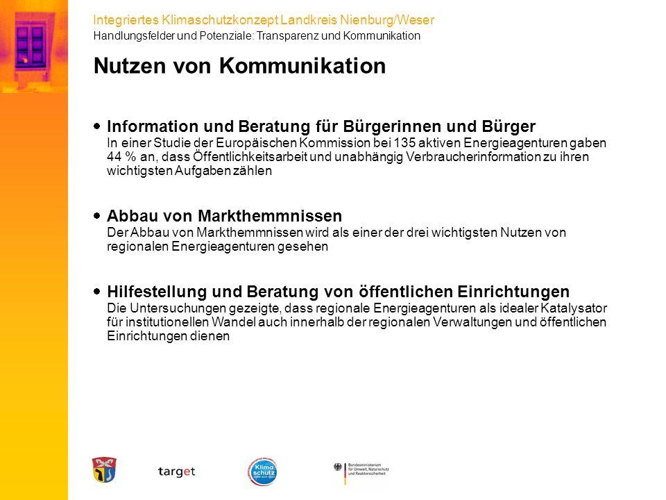 Integriertes Klimaschutzkonzept Landkreis Nienburg/Weser Nutzen von Kommunikation  Information und Beratung für Bürgerinnen und Bürger In einer Studi