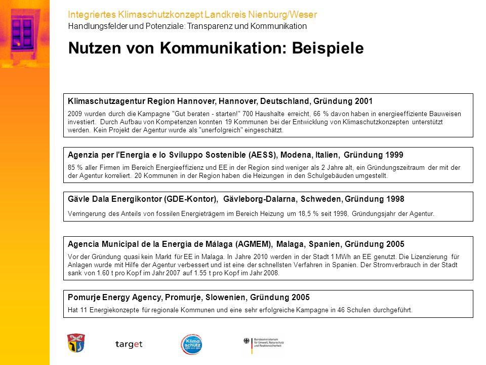 Integriertes Klimaschutzkonzept Landkreis Nienburg/Weser Nutzen von Kommunikation: Beispiele Klimaschutzagentur Region Hannover, Hannover, Deutschland