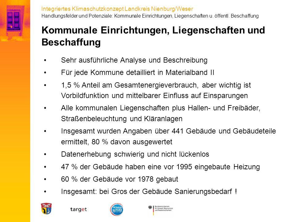 Integriertes Klimaschutzkonzept Landkreis Nienburg/Weser Sehr ausführliche Analyse und Beschreibung Für jede Kommune detailliert in Materialband II 1,