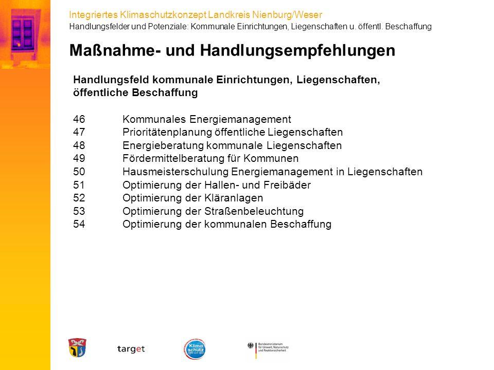 Integriertes Klimaschutzkonzept Landkreis Nienburg/Weser Maßnahme- und Handlungsempfehlungen Handlungsfeld kommunale Einrichtungen, Liegenschaften, öf