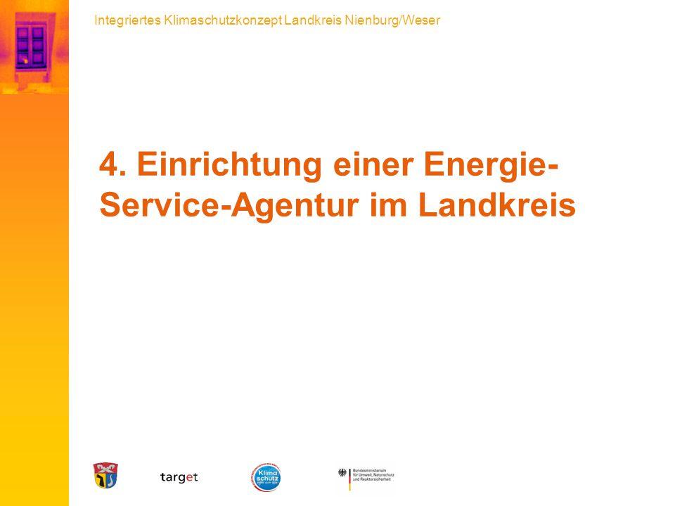 Integriertes Klimaschutzkonzept Landkreis Nienburg/Weser 4. Einrichtung einer Energie- Service-Agentur im Landkreis