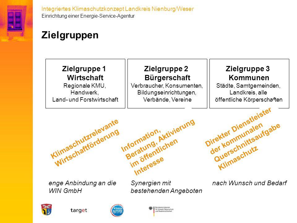 Integriertes Klimaschutzkonzept Landkreis Nienburg/Weser Zielgruppen Zielgruppe 1 Wirtschaft Regionale KMU, Handwerk, Land- und Forstwirtschaft Zielgr