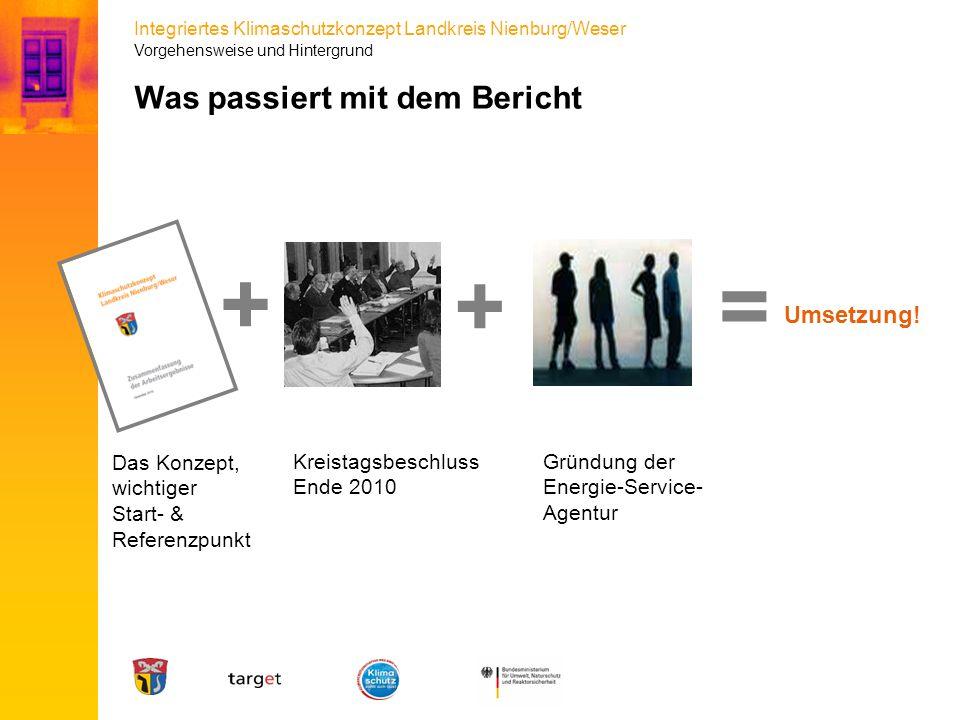 Integriertes Klimaschutzkonzept Landkreis Nienburg/Weser Was passiert mit dem Bericht Gründung der Energie-Service- Agentur Das Konzept, wichtiger Sta