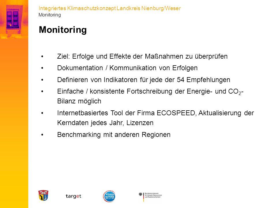 Integriertes Klimaschutzkonzept Landkreis Nienburg/Weser Monitoring Ziel: Erfolge und Effekte der Maßnahmen zu überprüfen Dokumentation / Kommunikatio