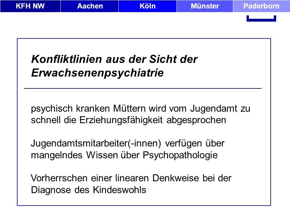 KFH NWAachenKölnMünsterPaderborn [ Konfliktlinien aus der Sicht der Erwachsenenpsychiatrie psychisch kranken Müttern wird vom Jugendamt zu schnell die