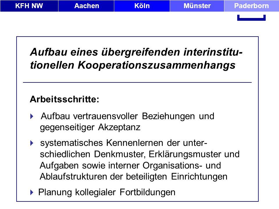 KFH NWAachenKölnMünsterPaderborn [ Aufbau eines übergreifenden interinstitu- tionellen Kooperationszusammenhangs Arbeitsschritte:  Aufbau vertrauensv