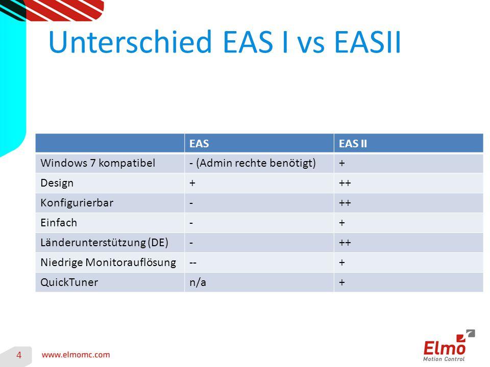 Unterschied EAS I vs EASII 4 EASEAS II Windows 7 kompatibel- (Admin rechte benötigt)+ Design+++ Konfigurierbar-++ Einfach-+ Länderunterstützung (DE)-++ Niedrige Monitorauflösung--+ QuickTunern/a+