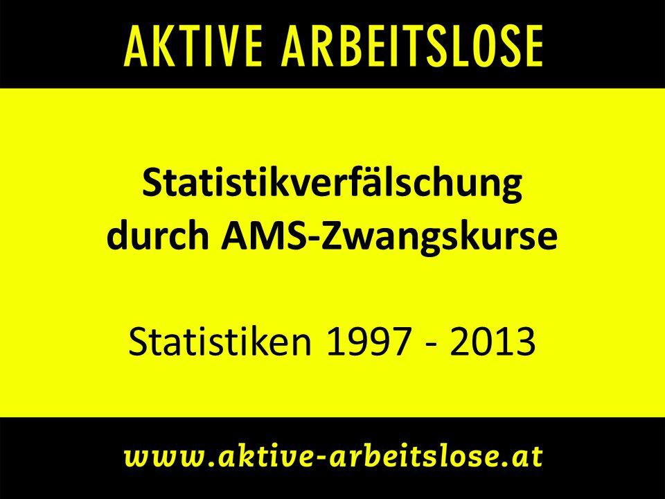 Aktive Arbeitslose Österreich präsentiert: Statistikverfälschung durch AMS-Zwangskurse