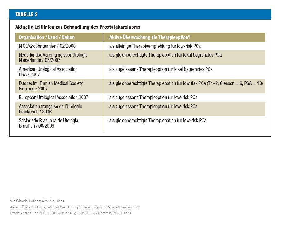 Weißbach, Lothar; Altwein, Jens Aktive Überwachung oder aktive Therapie beim lokalen Prostatakarzinom.