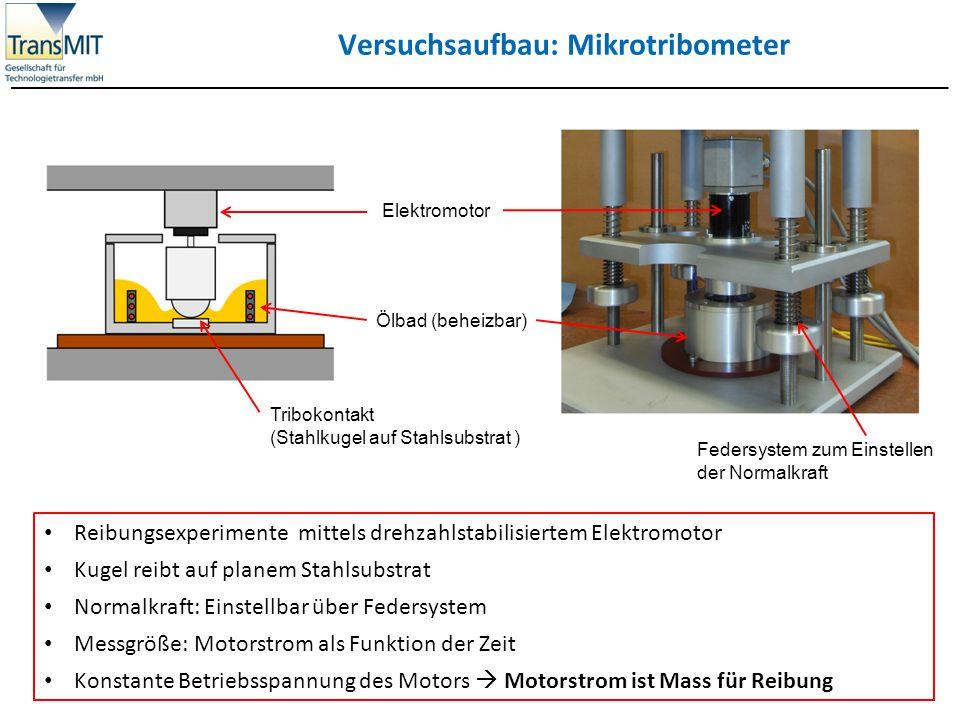 Versuchsaufbau: Mikrotribometer Reibungsexperimente mittels drehzahlstabilisiertem Elektromotor Kugel reibt auf planem Stahlsubstrat Normalkraft: Eins