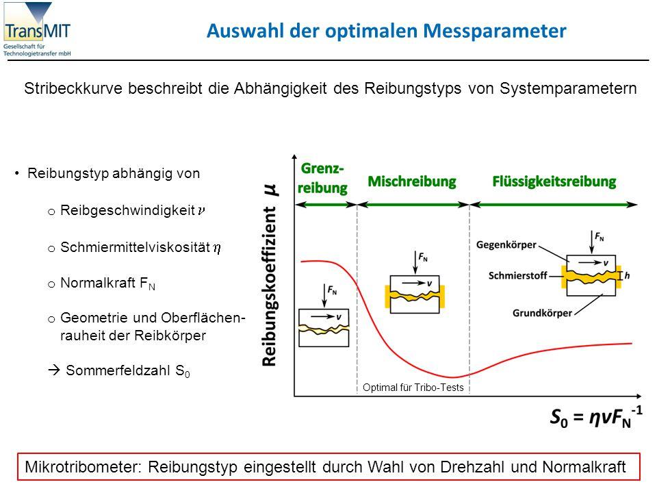 Auswahl der optimalen Messparameter Reibungstyp abhängig von o Reibgeschwindigkeit o Schmiermittelviskosität  o Normalkraft F N o Geometrie und Oberf