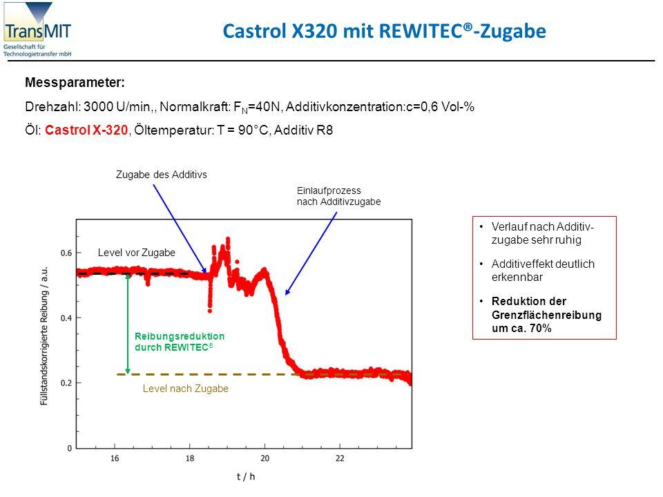 Castrol X320 mit REWITEC®-Zugabe Messparameter: Drehzahl: 3000 U/min,, Normalkraft: F N =40N, Additivkonzentration:c=0,6 Vol-% Öl: Castrol X-320, Ölte