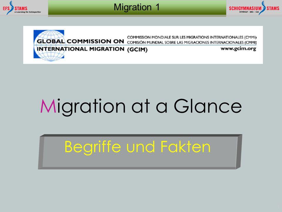 2 Migration 1 MIGRATION AT A GLANCE Verwendete Daten: Internetseiten von UNDESA, World Bank, IOM, ILO und UNHCR