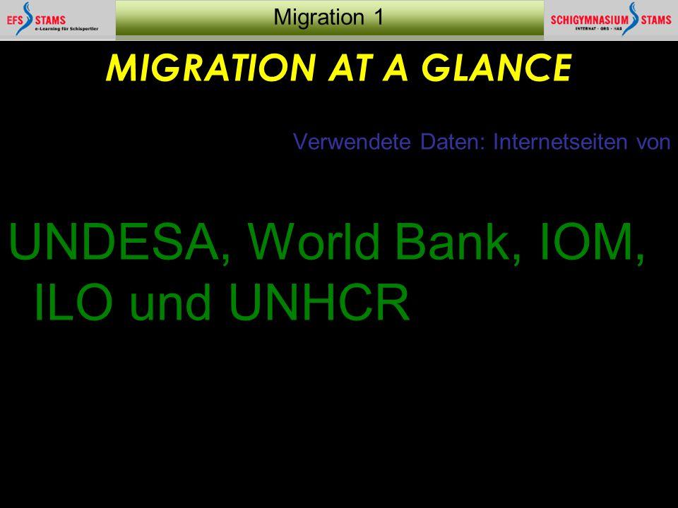 """13 Migration 1 Wie weit ersetzen Migranten die """"Entwicklungshilfe ."""
