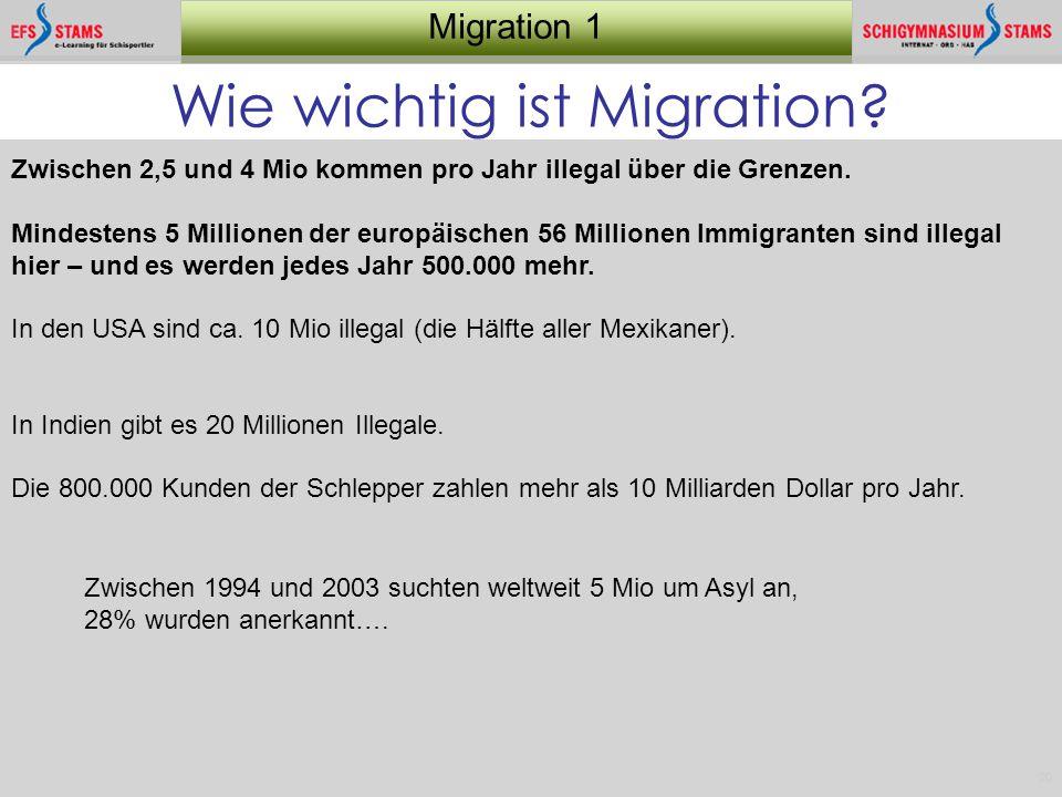 20 Migration 1 Wie wichtig ist Migration? Zwischen 2,5 und 4 Mio kommen pro Jahr illegal über die Grenzen. Mindestens 5 Millionen der europäischen 56
