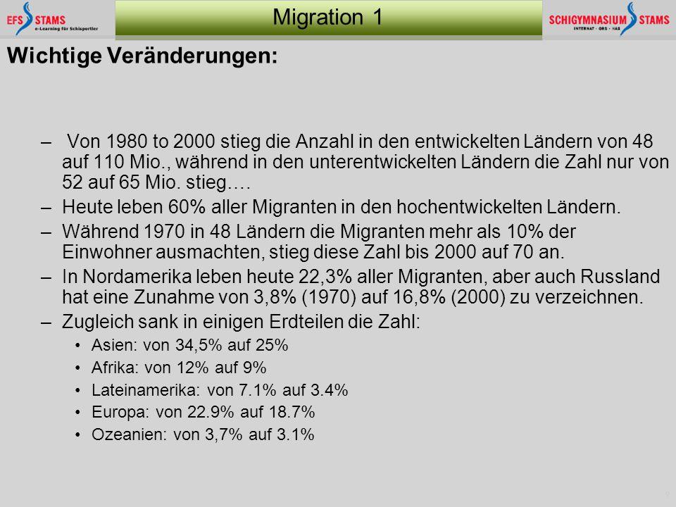 9 Migration 1 Wichtige Veränderungen: – Von 1980 to 2000 stieg die Anzahl in den entwickelten Ländern von 48 auf 110 Mio., während in den unterentwick