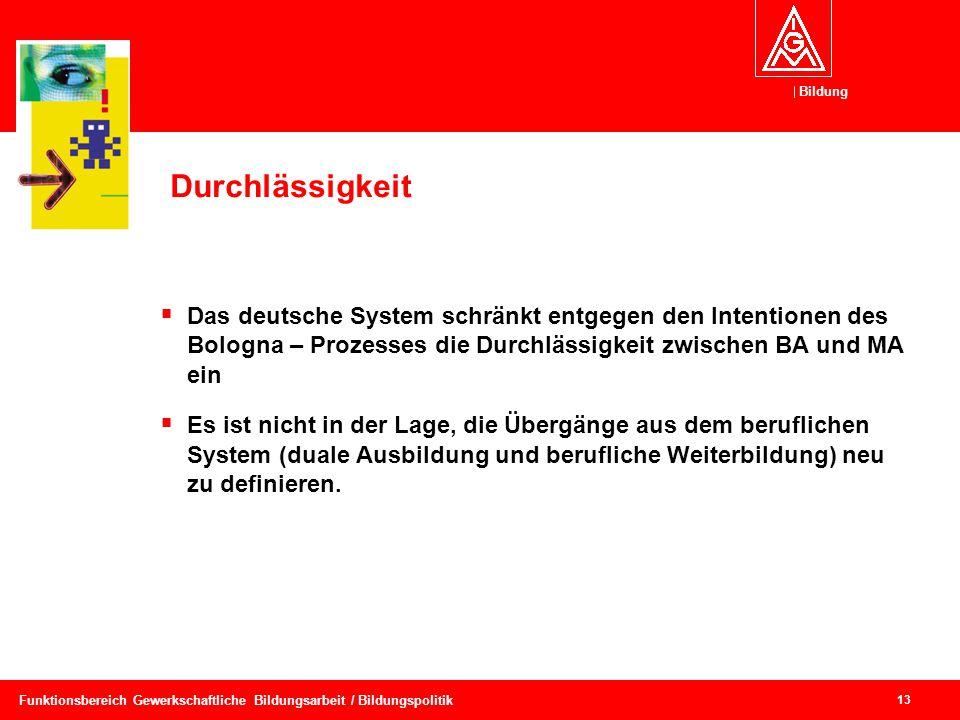 Bildung 13 Funktionsbereich Gewerkschaftliche Bildungsarbeit / Bildungspolitik Durchlässigkeit  Das deutsche System schränkt entgegen den Intentionen des Bologna – Prozesses die Durchlässigkeit zwischen BA und MA ein  Es ist nicht in der Lage, die Übergänge aus dem beruflichen System (duale Ausbildung und berufliche Weiterbildung) neu zu definieren.