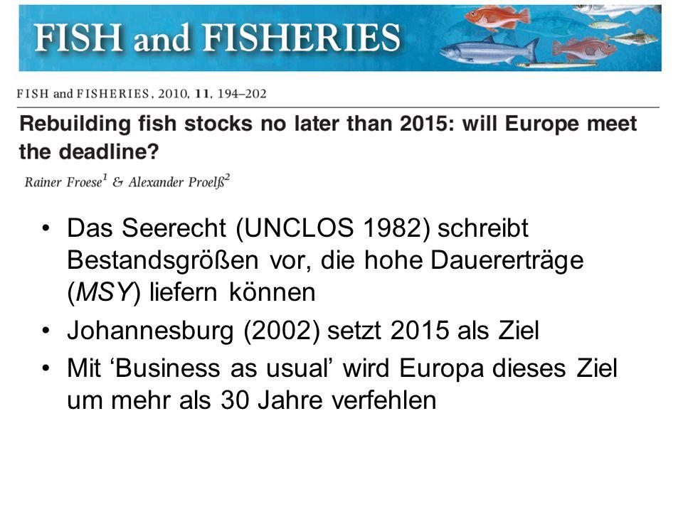Das Seerecht (UNCLOS 1982) schreibt Bestandsgrößen vor, die hohe Dauererträge (MSY) liefern können Johannesburg (2002) setzt 2015 als Ziel Mit 'Business as usual' wird Europa dieses Ziel um mehr als 30 Jahre verfehlen