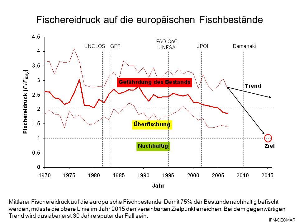 Fischereidruck auf die europäischen Fischbestände Mittlerer Fischereidruck auf die europäische Fischbestände.