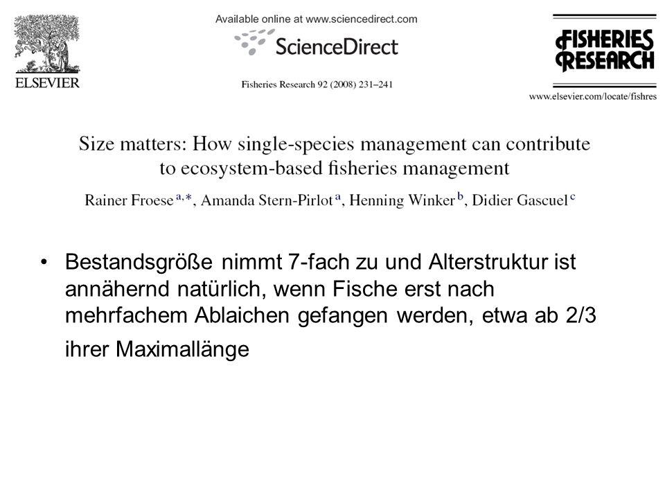 Bestandsgröße nimmt 7-fach zu und Alterstruktur ist annähernd natürlich, wenn Fische erst nach mehrfachem Ablaichen gefangen werden, etwa ab 2/3 ihrer Maximallänge