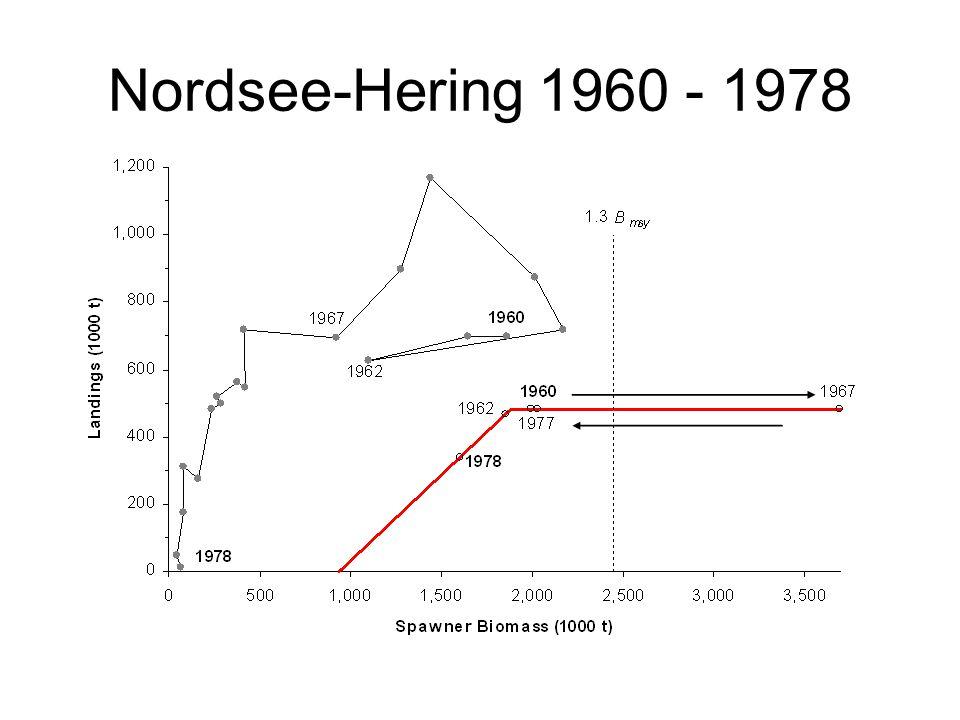 Nordsee-Hering 1960 - 1978