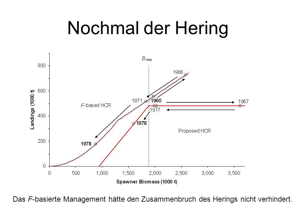 Nochmal der Hering Das F-basierte Management hätte den Zusammenbruch des Herings nicht verhindert.