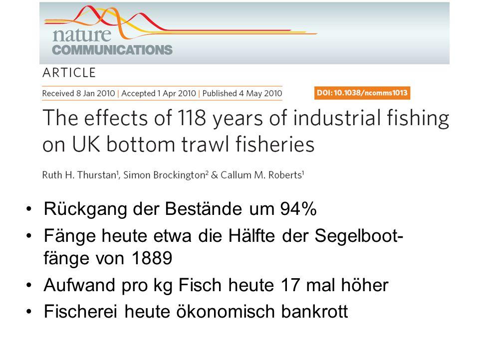 Rückgang der Bestände um 94% Fänge heute etwa die Hälfte der Segelboot- fänge von 1889 Aufwand pro kg Fisch heute 17 mal höher Fischerei heute ökonomisch bankrott