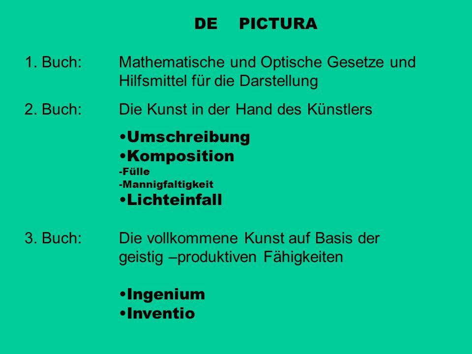 DE PICTURA 1. Buch: Mathematische und Optische Gesetze und Hilfsmittel für die Darstellung 2.