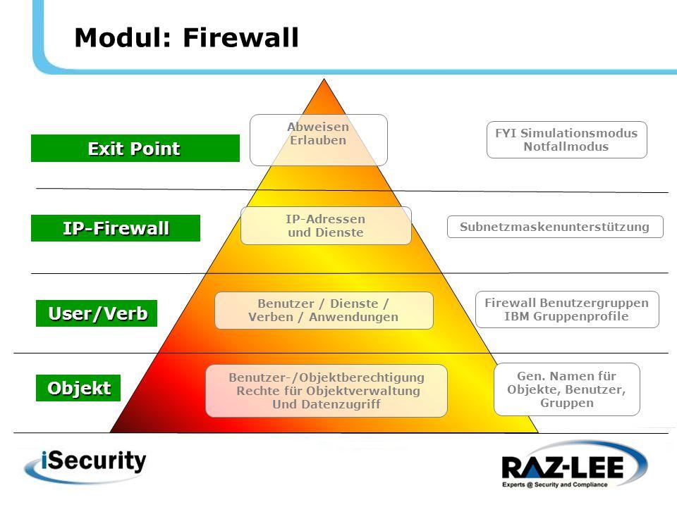 Modul: Firewall Exit Point IP-Adressen und Dienste Subnetzmaskenunterstützung Benutzer-/Objektberechtigung Rechte für Objektverwaltung Und Datenzugriff Gen.