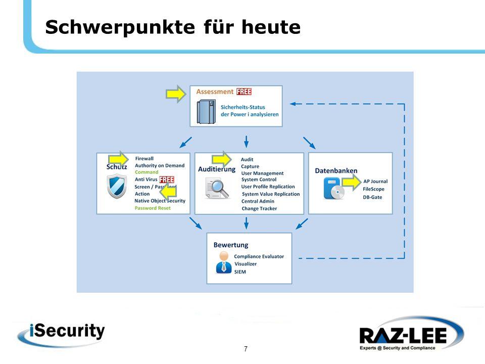 Modul: Assessment  Kostenlose Analyse der Power i Security  Ohne Installation auf IBM Power I  Fakten-Bericht in wenigen Minuten  Hinweise auf Risiken und Empfehlungen dagegen  Grafische Übersichten