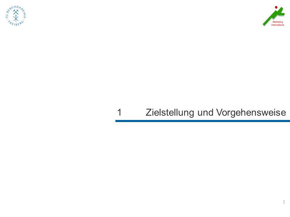 3 Ergebnisse Ausgegebene Geldmenge während des Besuches 14 Titel n = 284, in % der Fälle, Antwortkategorien vorgegeben