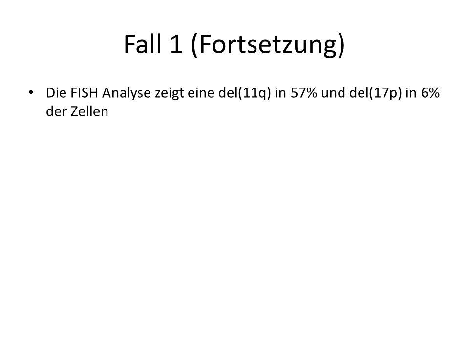 Fall 1 (Fortsetzung) Die FISH Analyse zeigt eine del(11q) in 57% und del(17p) in 6% der Zellen FISH, fluorescence in situ hybridization.