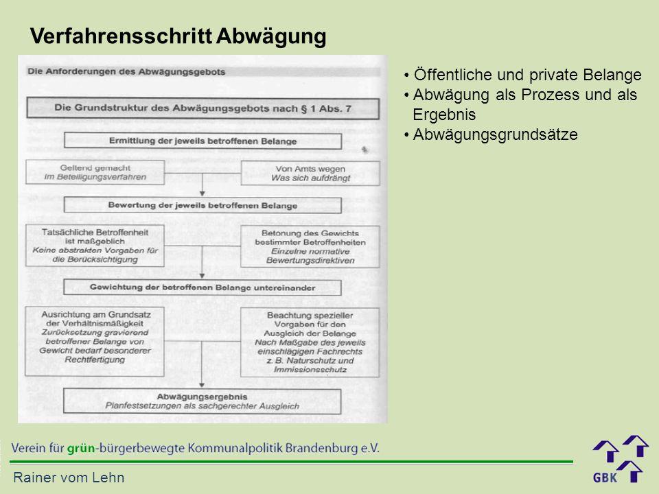 Rainer vom Lehn Verfahrensschritt Abwägung Öffentliche und private Belange Abwägung als Prozess und als Ergebnis Abwägungsgrundsätze