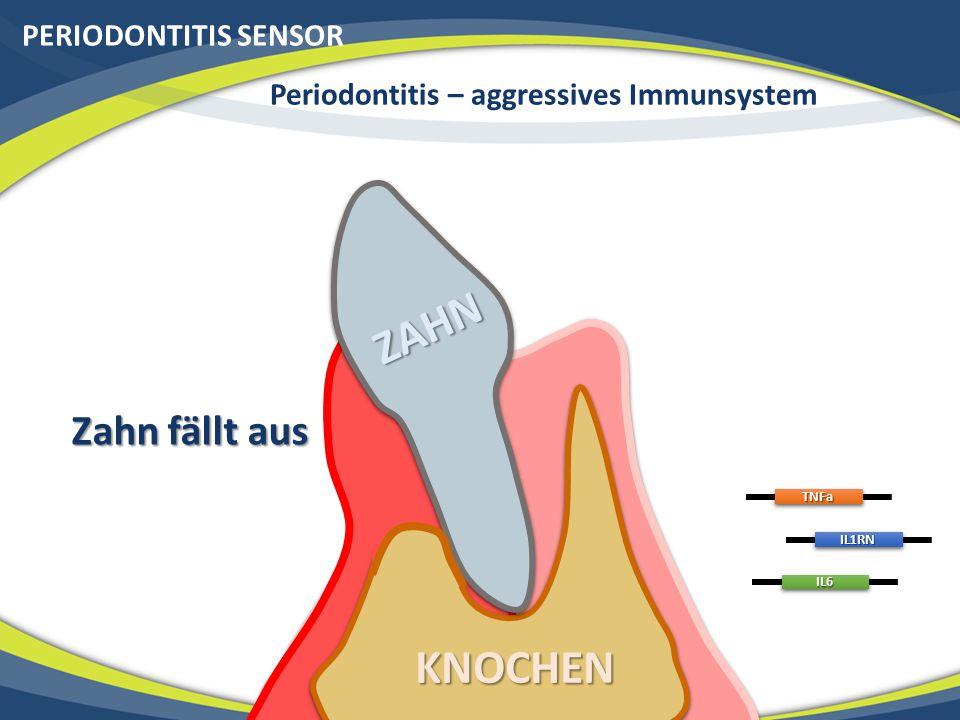 KNOCHEN PERIODONTITIS SENSORTNFa IL1RN IL6ZAHN Zahn fällt aus Periodontitis – aggressives Immunsystem