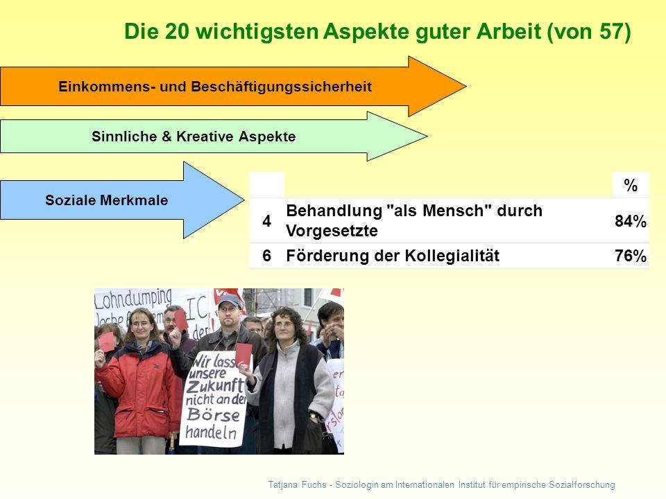 Tatjana Fuchs - Soziologin am Internationalen Institut für empirische Sozialforschung Gute Arbeit...
