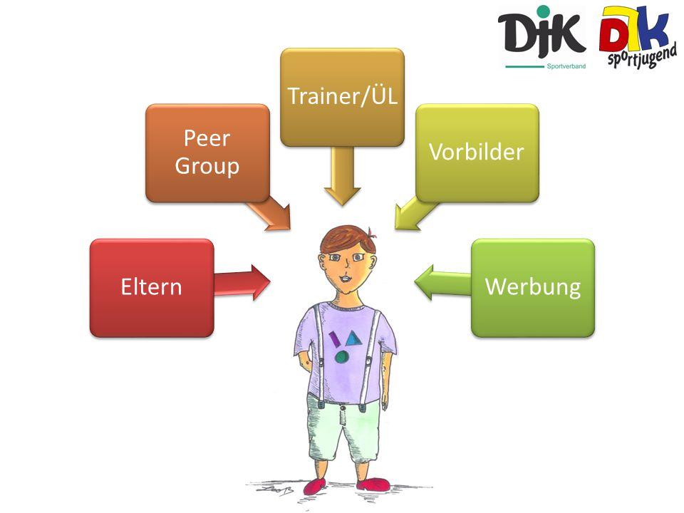 Eltern Peer Group Trainer/ÜL Vorbilder Werbung