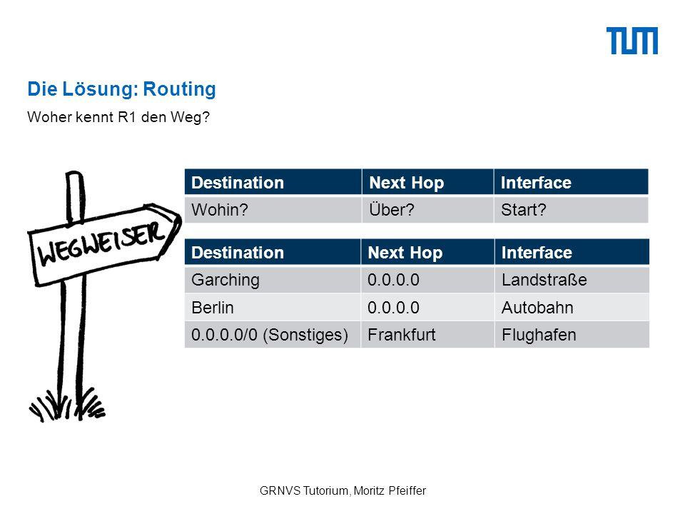 Die Lösung: Routing GRNVS Tutorium, Moritz Pfeiffer Woher kennt R1 den Weg.