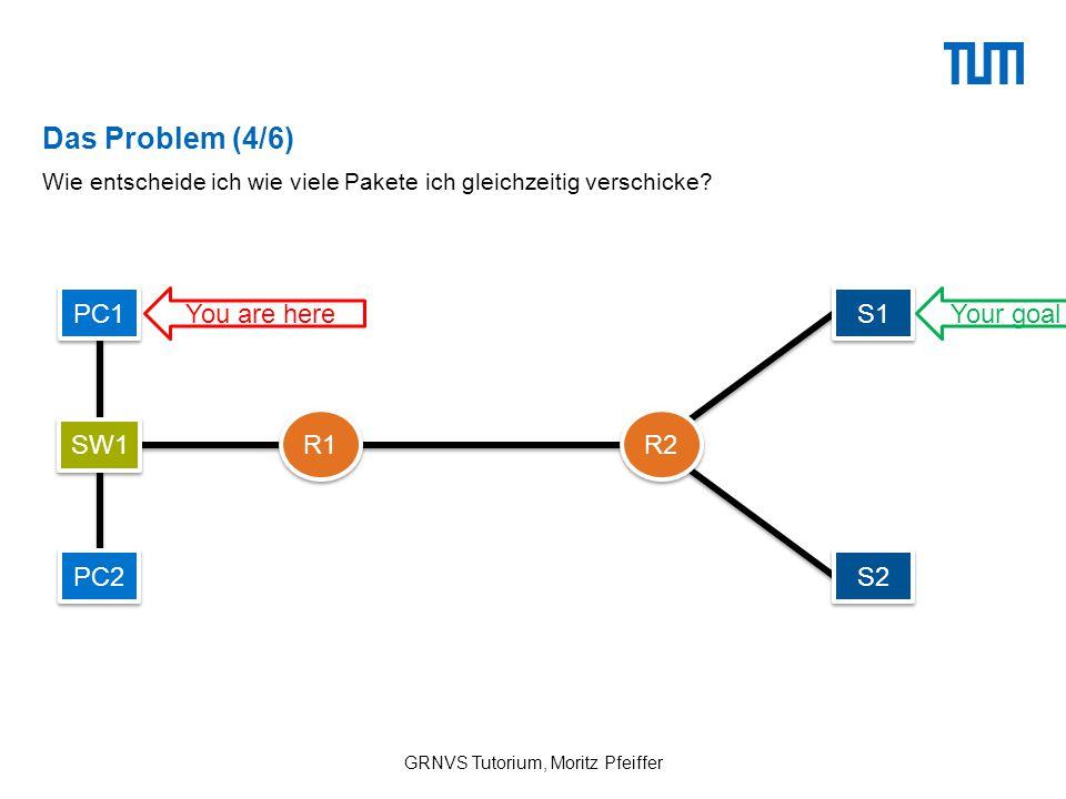 Das Problem (4/6) GRNVS Tutorium, Moritz Pfeiffer Wie entscheide ich wie viele Pakete ich gleichzeitig verschicke.