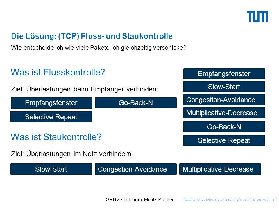 Die Lösung: (TCP) Fluss- und Staukontrolle GRNVS Tutorium, Moritz Pfeiffer Wie entscheide ich wie viele Pakete ich gleichzeitig verschicke.