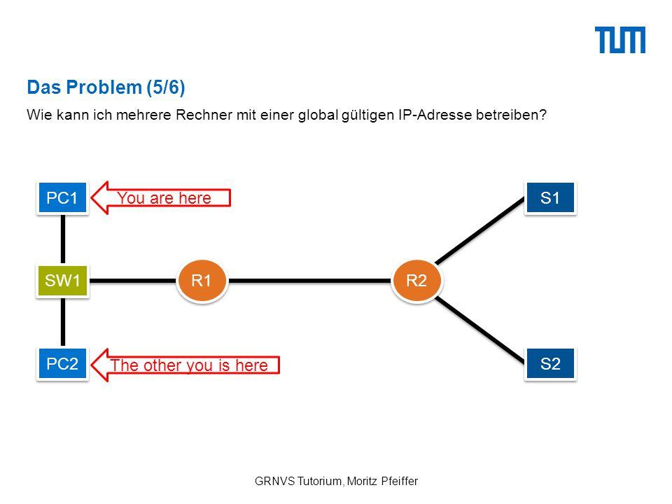 Das Problem (5/6) GRNVS Tutorium, Moritz Pfeiffer Wie kann ich mehrere Rechner mit einer global gültigen IP-Adresse betreiben.