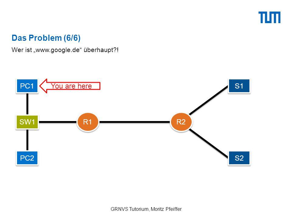 """Das Problem (6/6) GRNVS Tutorium, Moritz Pfeiffer Wer ist """"www.google.de überhaupt ."""