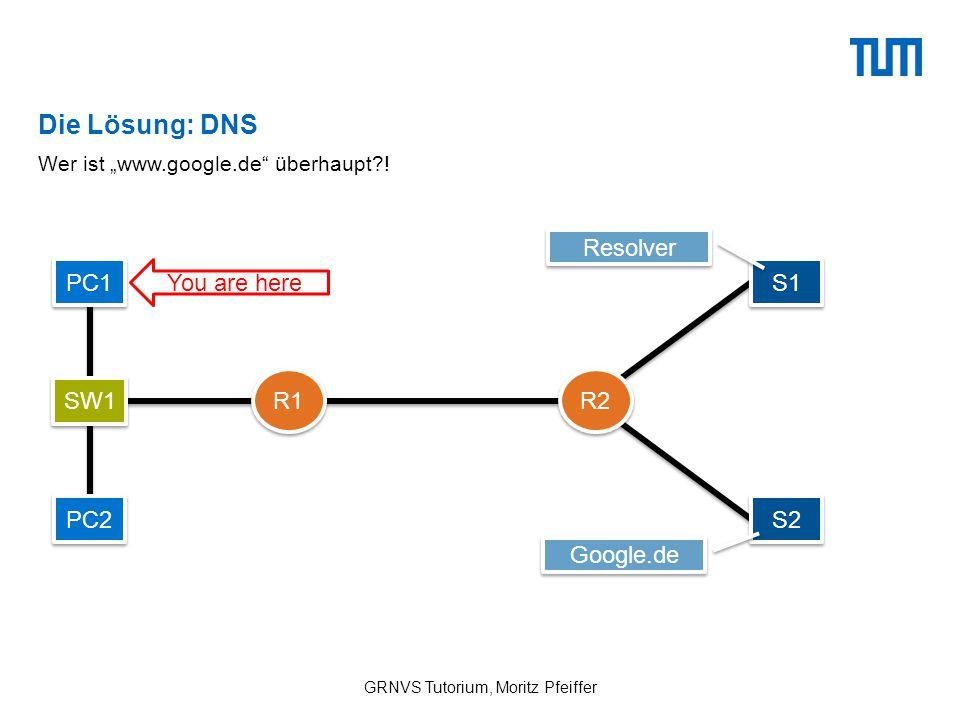 """Die Lösung: DNS GRNVS Tutorium, Moritz Pfeiffer Wer ist """"www.google.de überhaupt ."""