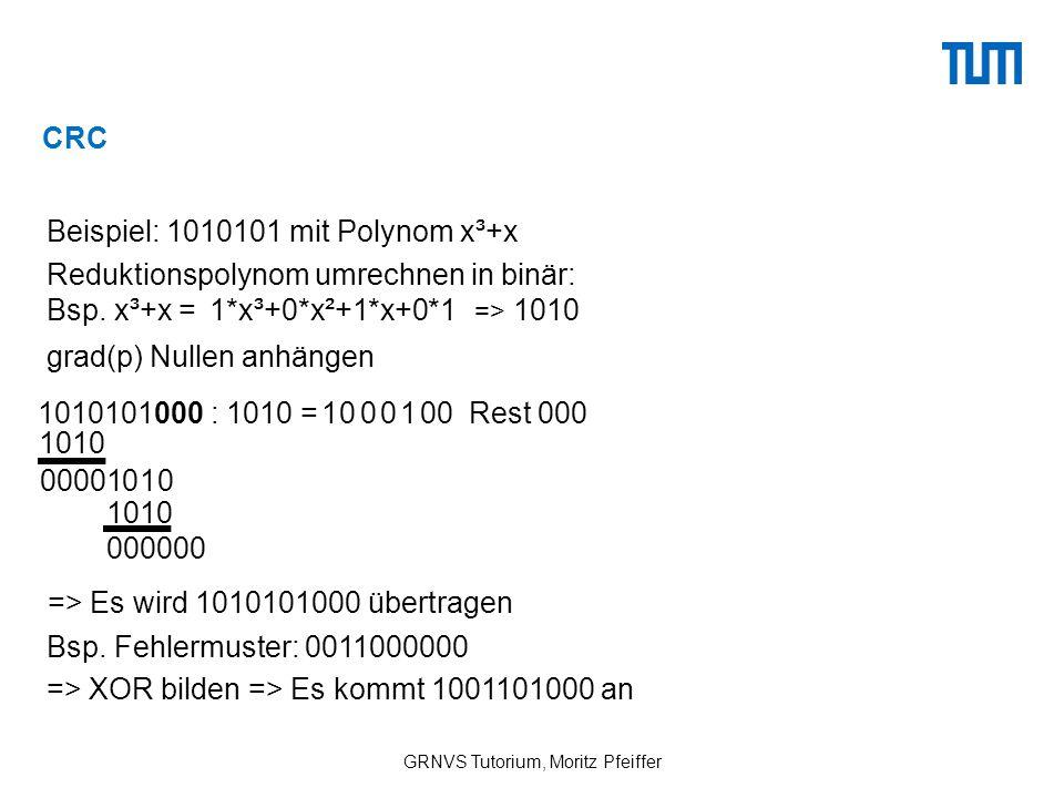 CRC 1010101000 : 1010 = GRNVS Tutorium, Moritz Pfeiffer 1010 0000 1010 000000 1 10 010 00100Rest 000 Reduktionspolynom umrechnen in binär: Bsp.