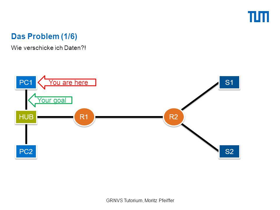 Das Problem (1/6) GRNVS Tutorium, Moritz Pfeiffer Wie verschicke ich Daten .