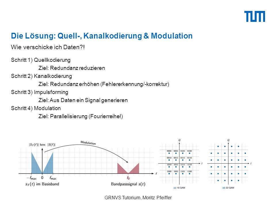 Die Aufgabe: Quell-, Kanalkodierung & Modulation GRNVS Tutorium, Moritz Pfeiffer Wie verschicke ich Daten?.