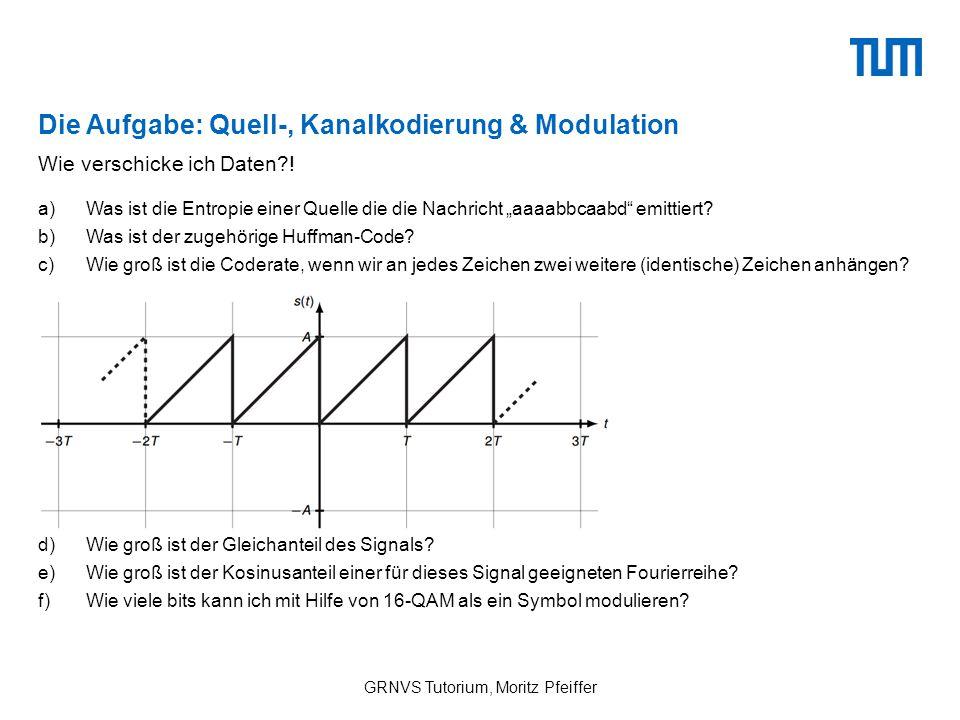 Die Aufgabe: Quell-, Kanalkodierung & Modulation GRNVS Tutorium, Moritz Pfeiffer Wie verschicke ich Daten .