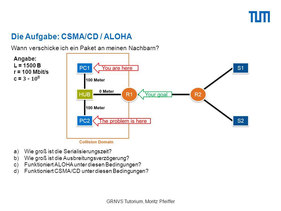 Die Aufgabe: CSMA/CD / ALOHA GRNVS Tutorium, Moritz Pfeiffer Wann verschicke ich ein Paket an meinen Nachbarn.